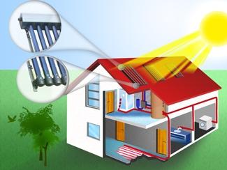 Pachet Solar CASA VERDE  3-4 Persoane - Unic Energo Instal